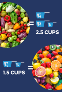 Image showing daily recommended fruit and vegetable intake to fight hunger and promote good health